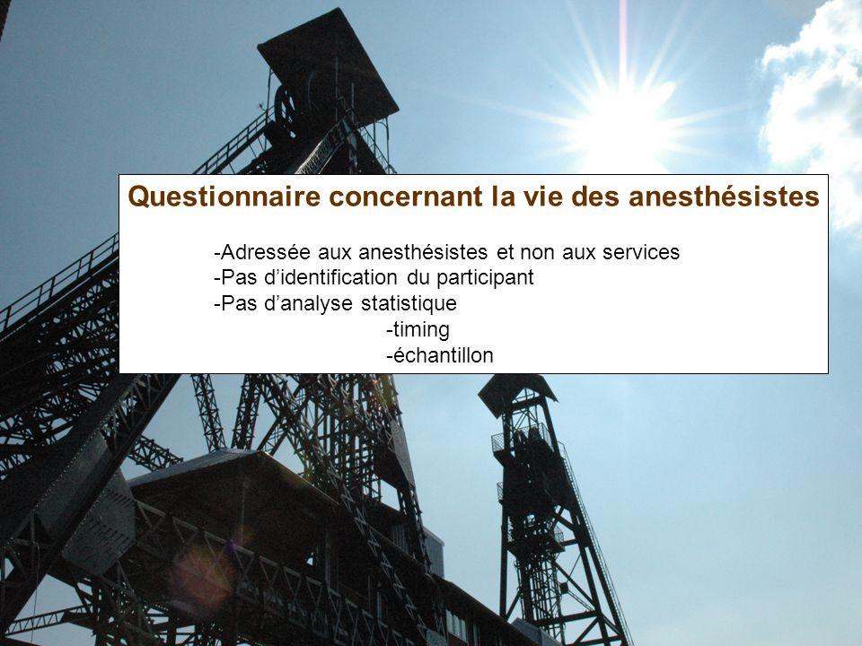 Questionnaire concernant la vie des anesthésistes -Adressée aux anesthésistes et non aux services -Pas d'identification du participant -Pas d'analyse statistique -timing -échantillon