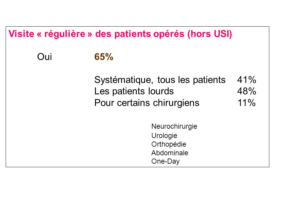 Visite « régulière » des patients opérés (hors USI) Oui65% Systématique, tous les patients41% Les patients lourds48% Pour certains chirurgiens11% Neurochirurgie Urologie Orthopédie Abdominale One-Day