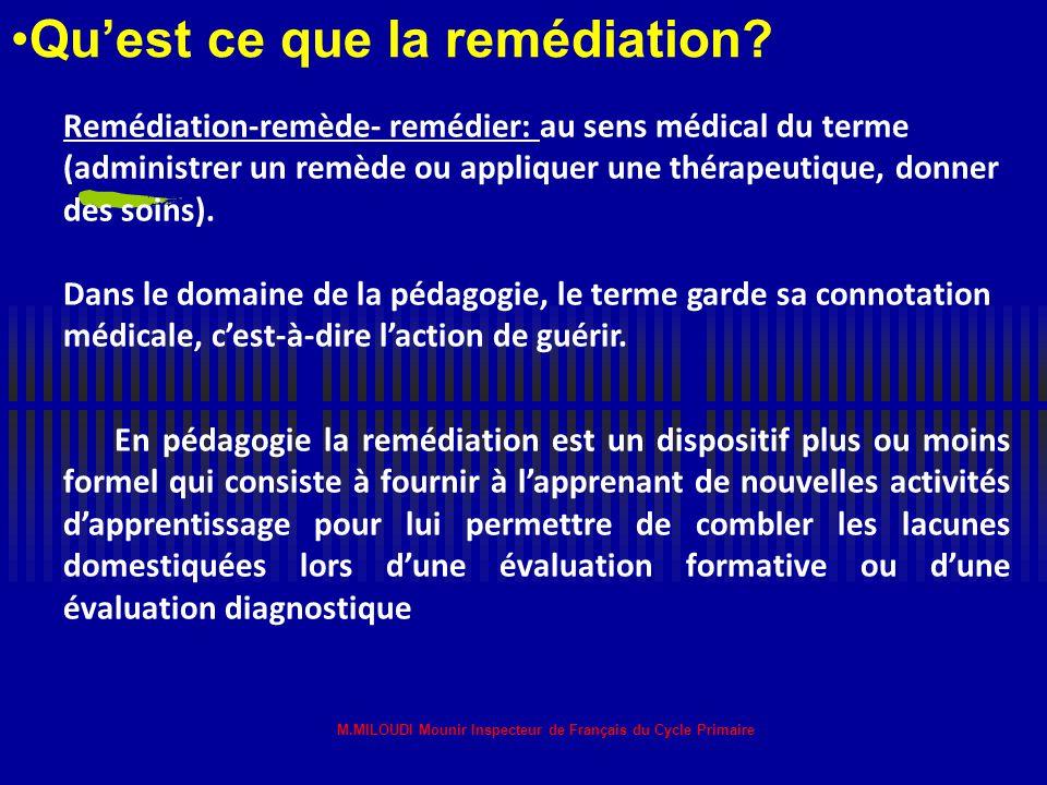 M.MILOUDI Mounir Inspecteur de Français du Cycle Primaire3 Erreurs = indices d'apprentissage, signes de besoin. Elles constituent une composante néces