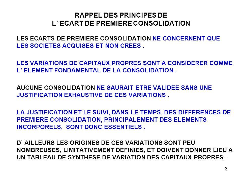 3 RAPPEL DES PRINCIPES DE L' ECART DE PREMIERE CONSOLIDATION LES ECARTS DE PREMIERE CONSOLIDATION NE CONCERNENT QUE LES SOCIETES ACQUISES ET NON CREES.