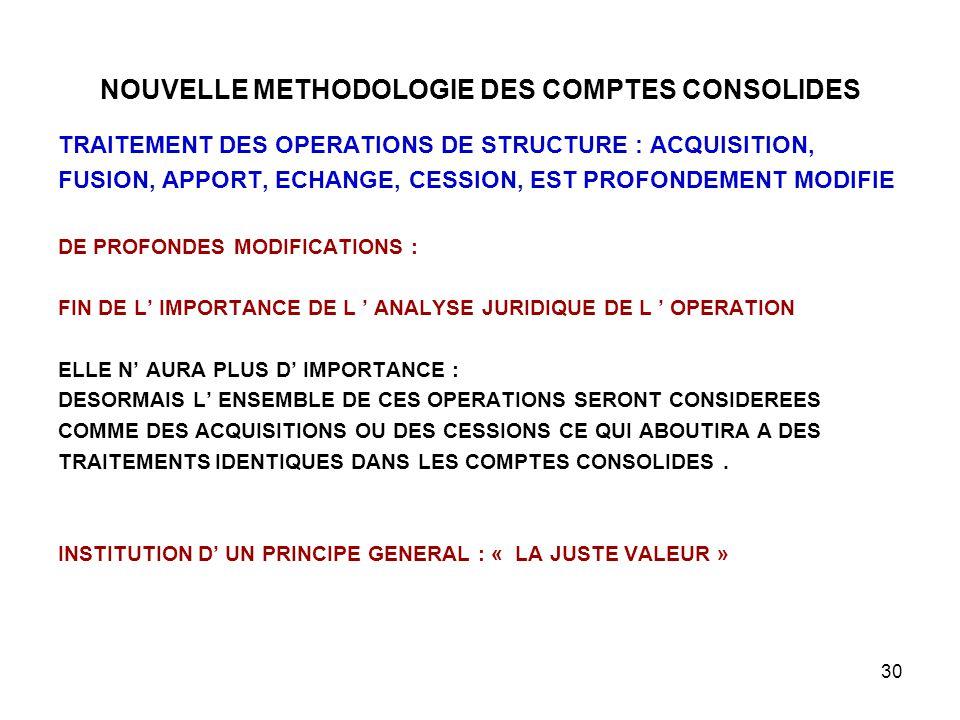 30 NOUVELLE METHODOLOGIE DES COMPTES CONSOLIDES TRAITEMENT DES OPERATIONS DE STRUCTURE : ACQUISITION, FUSION, APPORT, ECHANGE, CESSION, EST PROFONDEMENT MODIFIE DE PROFONDES MODIFICATIONS : FIN DE L' IMPORTANCE DE L ' ANALYSE JURIDIQUE DE L ' OPERATION ELLE N' AURA PLUS D' IMPORTANCE : DESORMAIS L' ENSEMBLE DE CES OPERATIONS SERONT CONSIDEREES COMME DES ACQUISITIONS OU DES CESSIONS CE QUI ABOUTIRA A DES TRAITEMENTS IDENTIQUES DANS LES COMPTES CONSOLIDES.