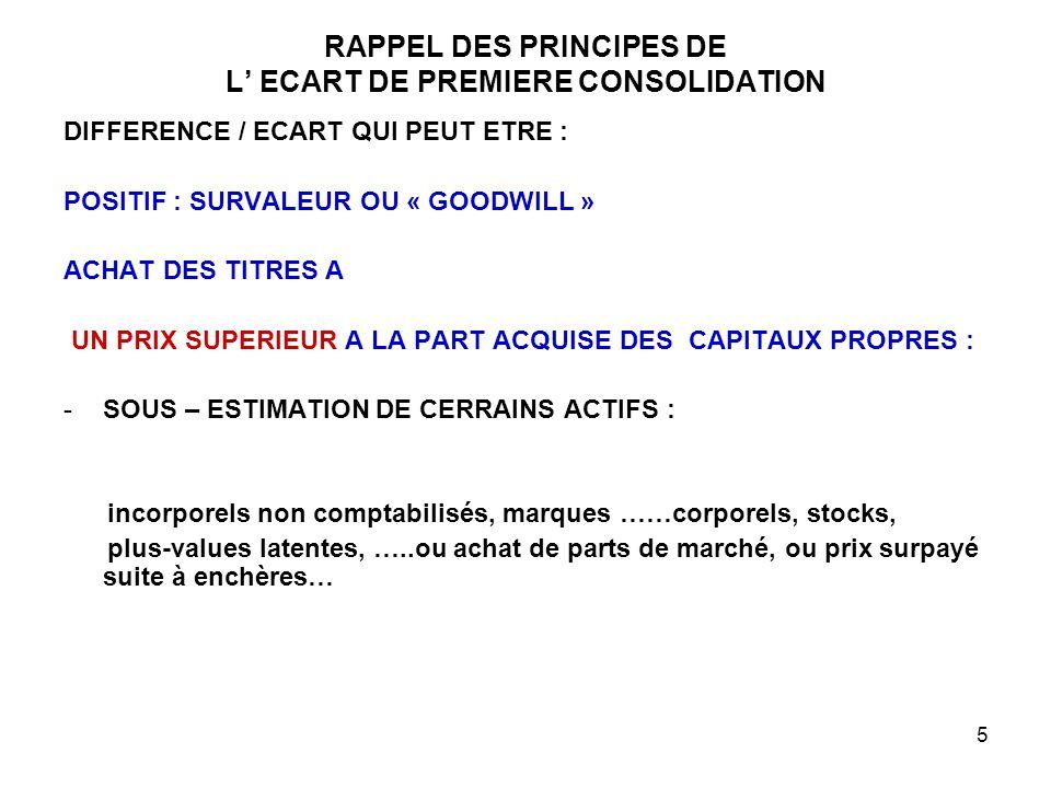 5 RAPPEL DES PRINCIPES DE L' ECART DE PREMIERE CONSOLIDATION DIFFERENCE / ECART QUI PEUT ETRE : POSITIF : SURVALEUR OU « GOODWILL » ACHAT DES TITRES A UN PRIX SUPERIEUR A LA PART ACQUISE DES CAPITAUX PROPRES : -SOUS – ESTIMATION DE CERRAINS ACTIFS : incorporels non comptabilisés, marques ……corporels, stocks, plus-values latentes, …..ou achat de parts de marché, ou prix surpayé suite à enchères…