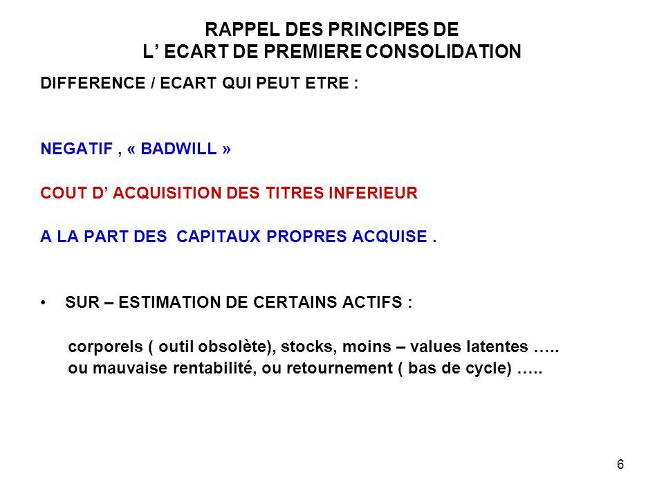 6 RAPPEL DES PRINCIPES DE L' ECART DE PREMIERE CONSOLIDATION DIFFERENCE / ECART QUI PEUT ETRE : NEGATIF, « BADWILL » COUT D' ACQUISITION DES TITRES INFERIEUR A LA PART DES CAPITAUX PROPRES ACQUISE.