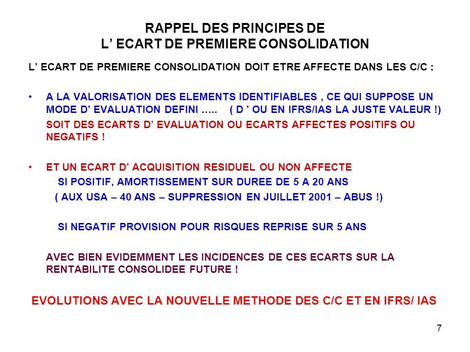 7 RAPPEL DES PRINCIPES DE L' ECART DE PREMIERE CONSOLIDATION L' ECART DE PREMIERE CONSOLIDATION DOIT ETRE AFFECTE DANS LES C/C : A LA VALORISATION DES ELEMENTS IDENTIFIABLES, CE QUI SUPPOSE UN MODE D' EVALUATION DEFINI …..