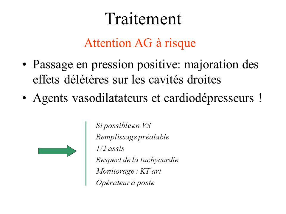 Traitement Passage en pression positive: majoration des effets délétères sur les cavités droites Agents vasodilatateurs et cardiodépresseurs ! Attenti