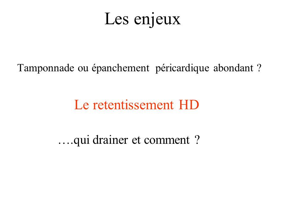 Les enjeux Tamponnade ou épanchement péricardique abondant ? Le retentissement HD ….qui drainer et comment ?