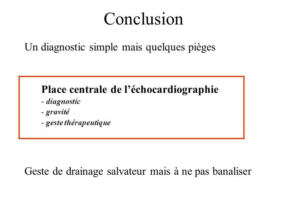 Conclusion Un diagnostic simple mais quelques pièges Geste de drainage salvateur mais à ne pas banaliser Place centrale de l'échocardiographie - diagn