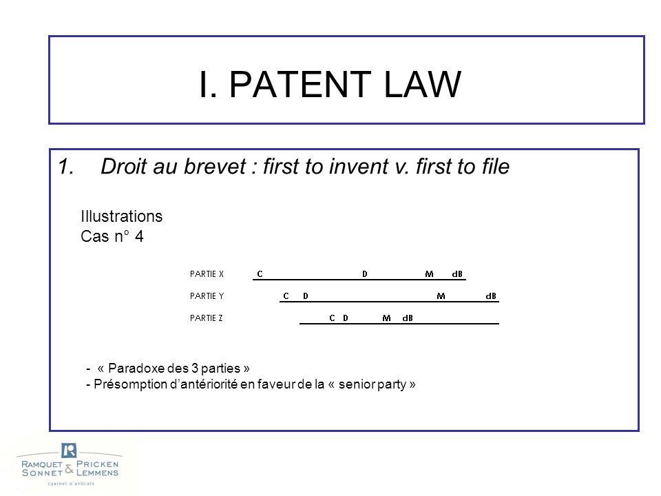I.PATENT LAW 2.
