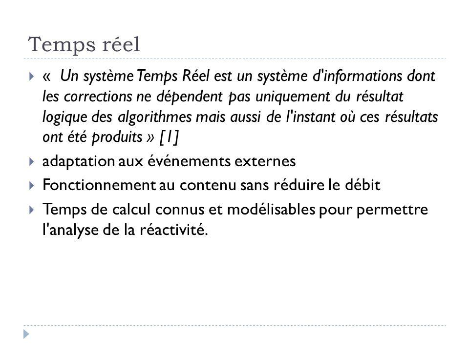 Temps réel  « Un système Temps Réel est un système d informations dont les corrections ne dépendent pas uniquement du résultat logique des algorithmes mais aussi de l instant où ces résultats ont été produits » [1]  adaptation aux événements externes  Fonctionnement au contenu sans réduire le débit  Temps de calcul connus et modélisables pour permettre l analyse de la réactivité.