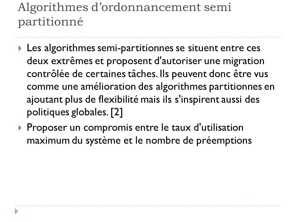  Les algorithmes semi-partitionnes se situent entre ces deux extrêmes et proposent d'autoriser une migration contrôlée de certaines tâches. Ils peuve