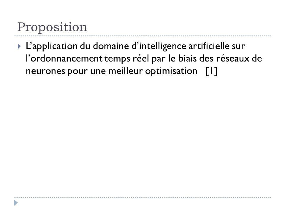 Proposition  L'application du domaine d'intelligence artificielle sur l'ordonnancement temps réel par le biais des réseaux de neurones pour une meilleur optimisation [1]