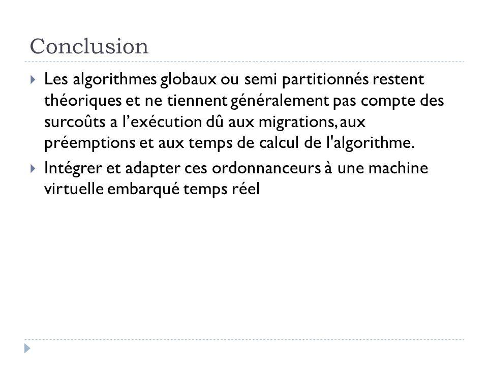 Conclusion  Les algorithmes globaux ou semi partitionnés restent théoriques et ne tiennent généralement pas compte des surcoûts a l'exécution dû aux migrations, aux préemptions et aux temps de calcul de l algorithme.