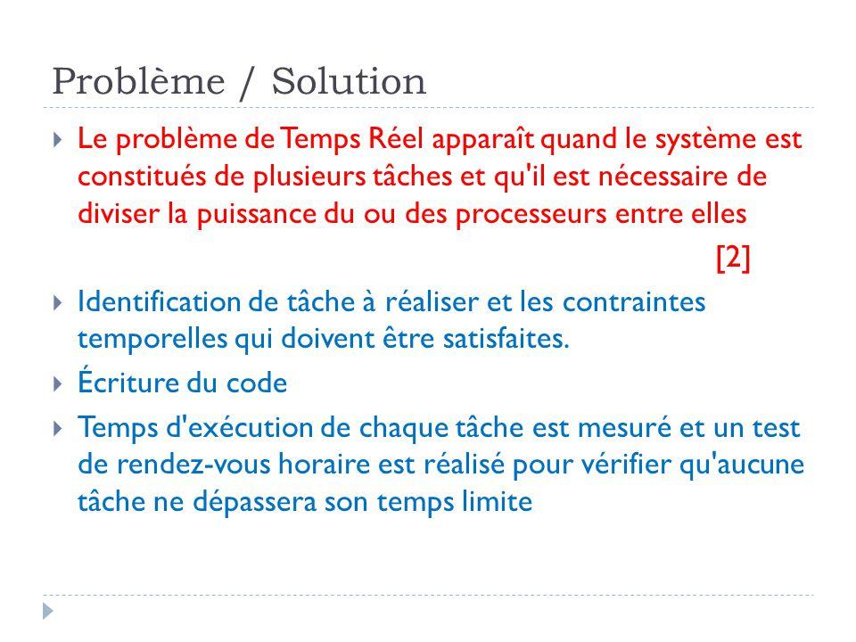 Problème / Solution  Le problème de Temps Réel apparaît quand le système est constitués de plusieurs tâches et qu il est nécessaire de diviser la puissance du ou des processeurs entre elles [2]  Identification de tâche à réaliser et les contraintes temporelles qui doivent être satisfaites.