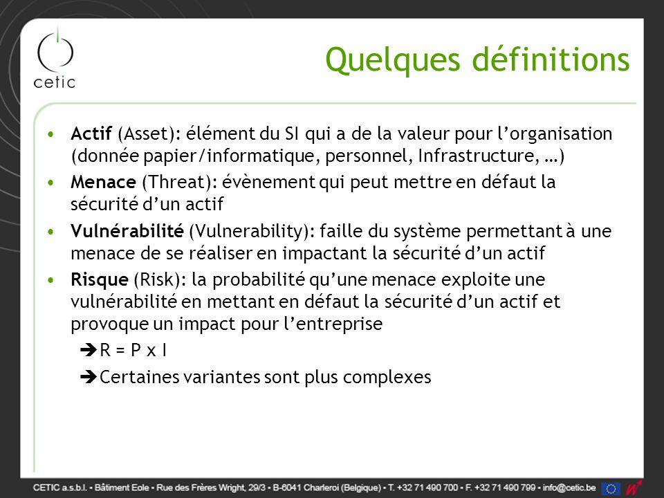 Quelques définitions Actif (Asset): élément du SI qui a de la valeur pour l'organisation (donnée papier/informatique, personnel, Infrastructure, …) Me