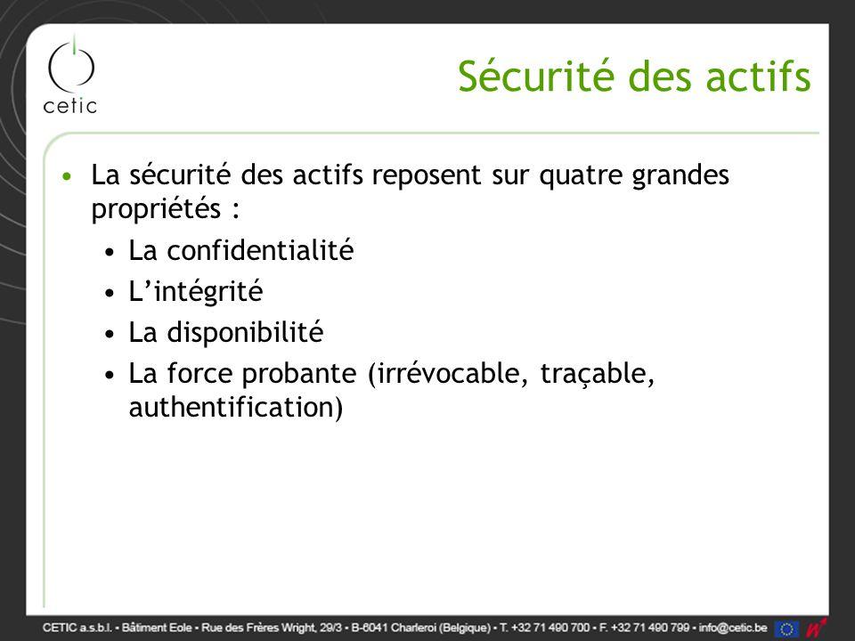 Sécurité des actifs La sécurité des actifs reposent sur quatre grandes propriétés : La confidentialité L'intégrité La disponibilité La force probante