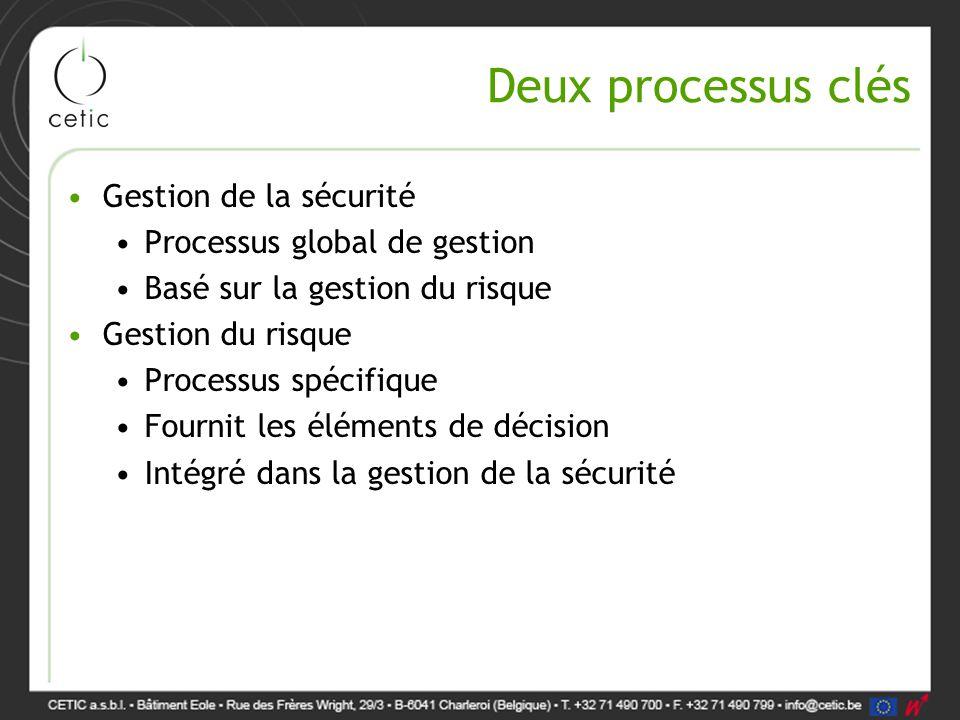 Deux processus clés Gestion de la sécurité Processus global de gestion Basé sur la gestion du risque Gestion du risque Processus spécifique Fournit le