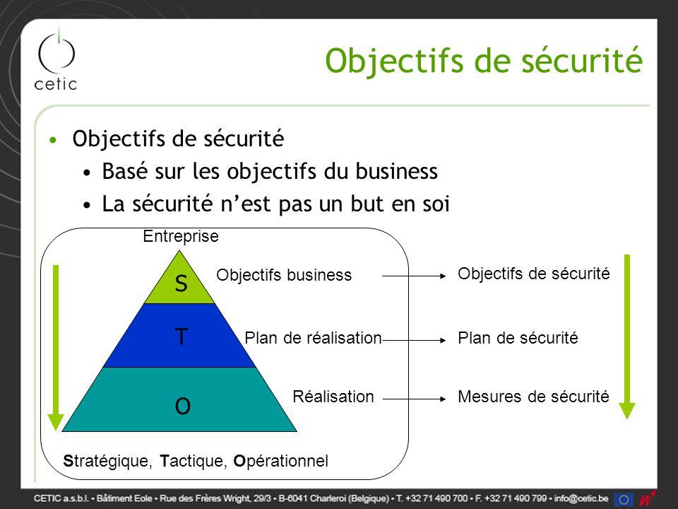 Objectifs de sécurité Basé sur les objectifs du business La sécurité n'est pas un but en soi T S O Objectifs business Plan de réalisation Réalisation