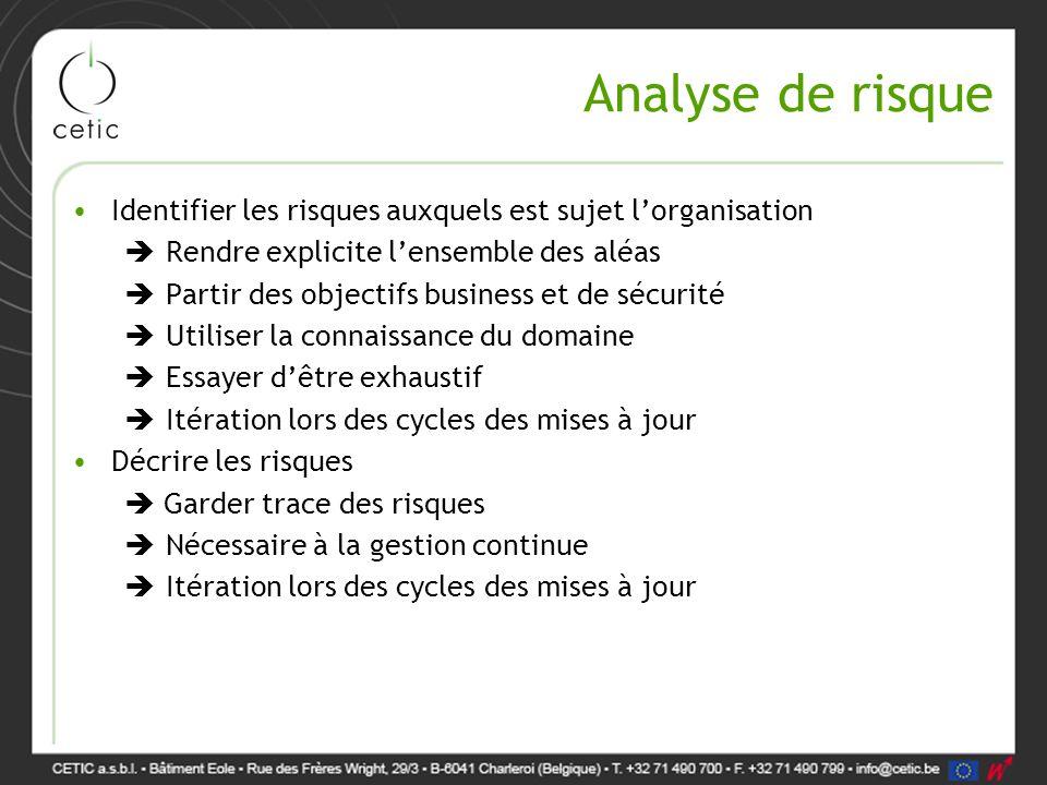 Analyse de risque Identifier les risques auxquels est sujet l'organisation  Rendre explicite l'ensemble des aléas  Partir des objectifs business et