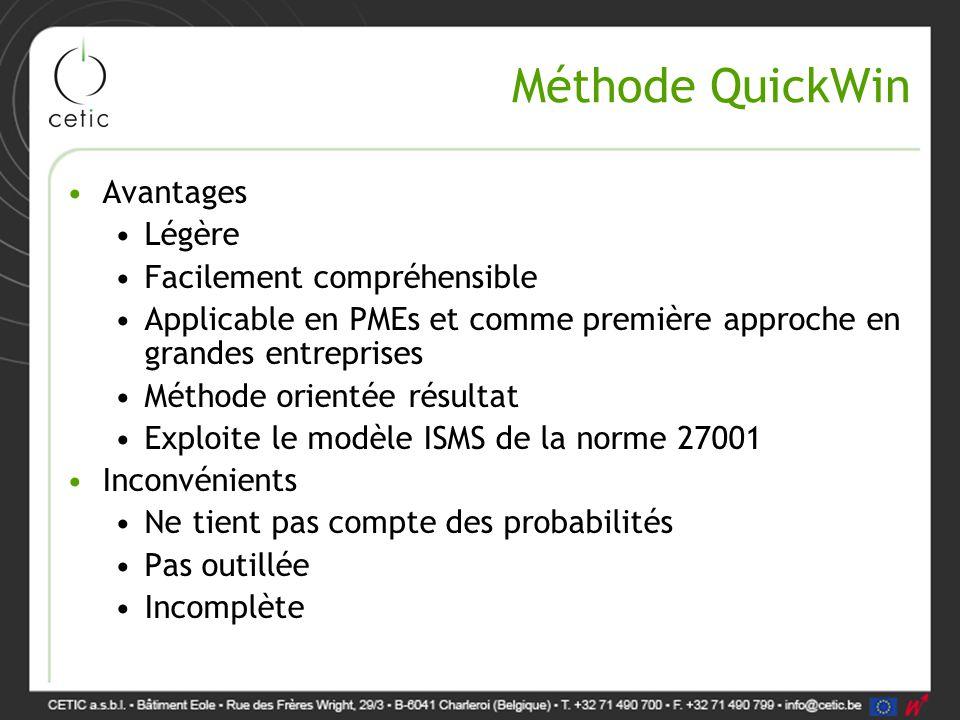 Méthode QuickWin Avantages Légère Facilement compréhensible Applicable en PMEs et comme première approche en grandes entreprises Méthode orientée résu