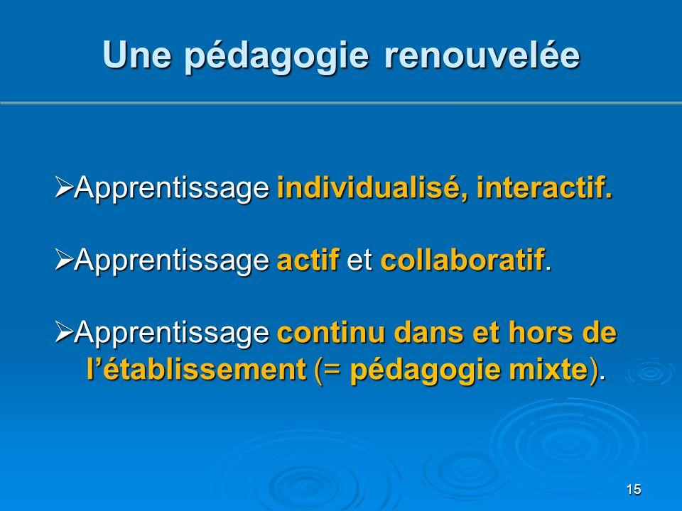  Apprentissage individualisé, interactif.  Apprentissage actif et collaboratif.  Apprentissage continu dans et hors de l'établissement (= pédagogie