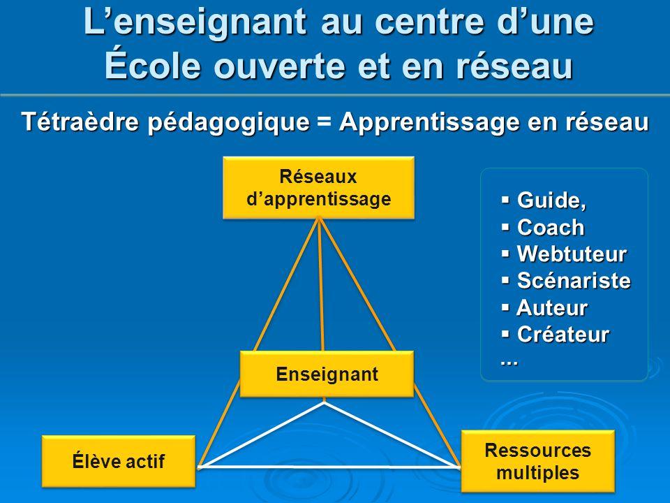 Réseaux d'apprentissage Tétraèdre pédagogique Apprentissage en réseau Tétraèdre pédagogique = Apprentissage en réseau Élève actif Ressources multiples