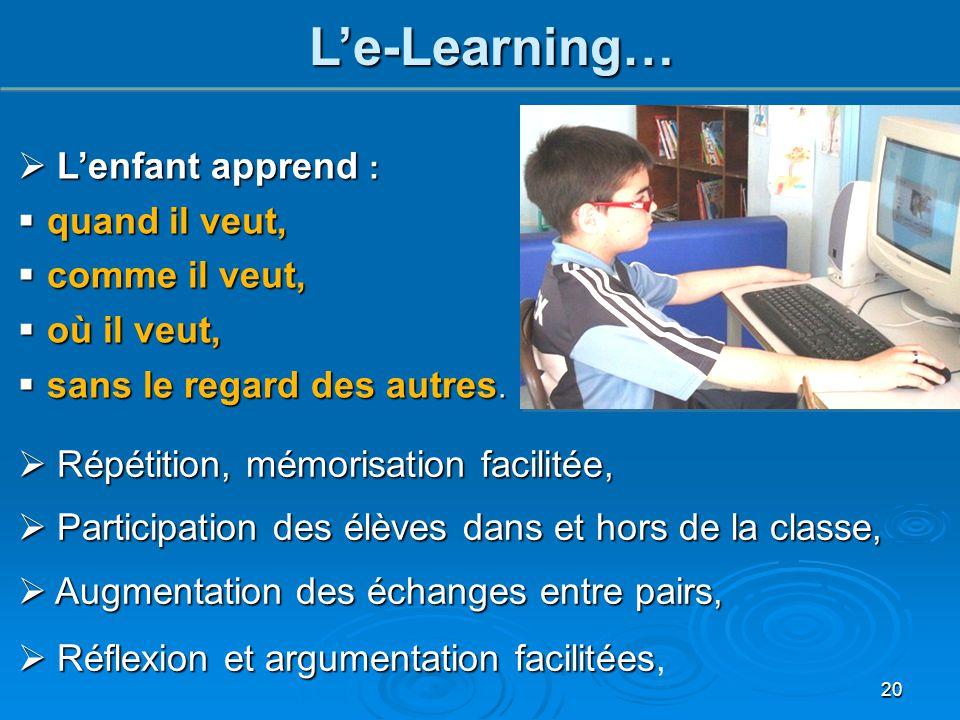  L'enfant apprend :  quand il veut,  comme il veut,  où il veut,  sans le regard des autres. 20 L'e-Learning…  Répétition, mémorisation facilité