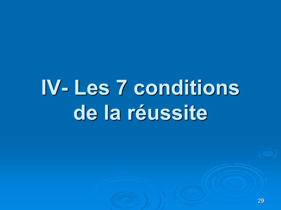 IV- Les 7 conditions de la réussite 29