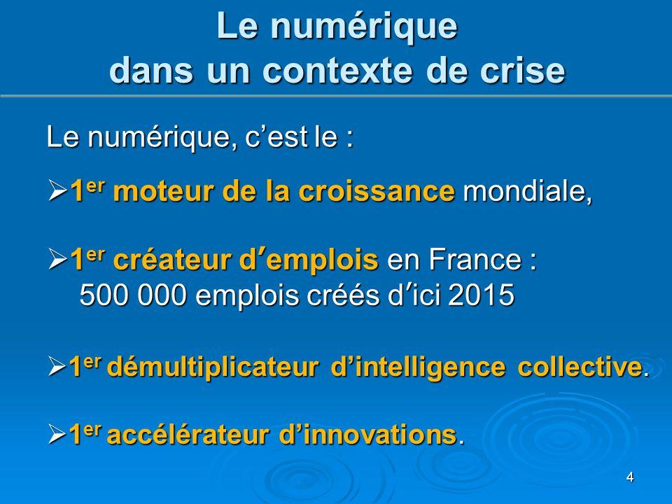  1 er moteur de la croissance mondiale,  1 er créateur d'emplois en France : 500 000 emplois créés d'ici 2015 500 000 emplois créés d'ici 2015 Le nu