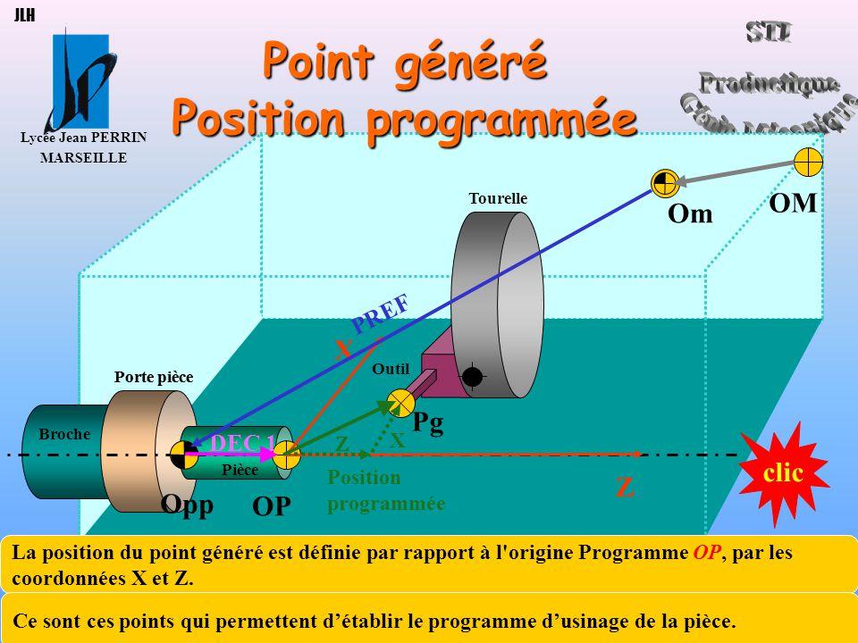 Lycée Jean PERRIN MARSEILLE 11 JLH Om OP Pièce Opp Porte pièce Broche Tourelle DEC 1 OM X Z PREF La position du point généré est définie par rapport à l origine Programme OP, par les coordonnées X et Z.