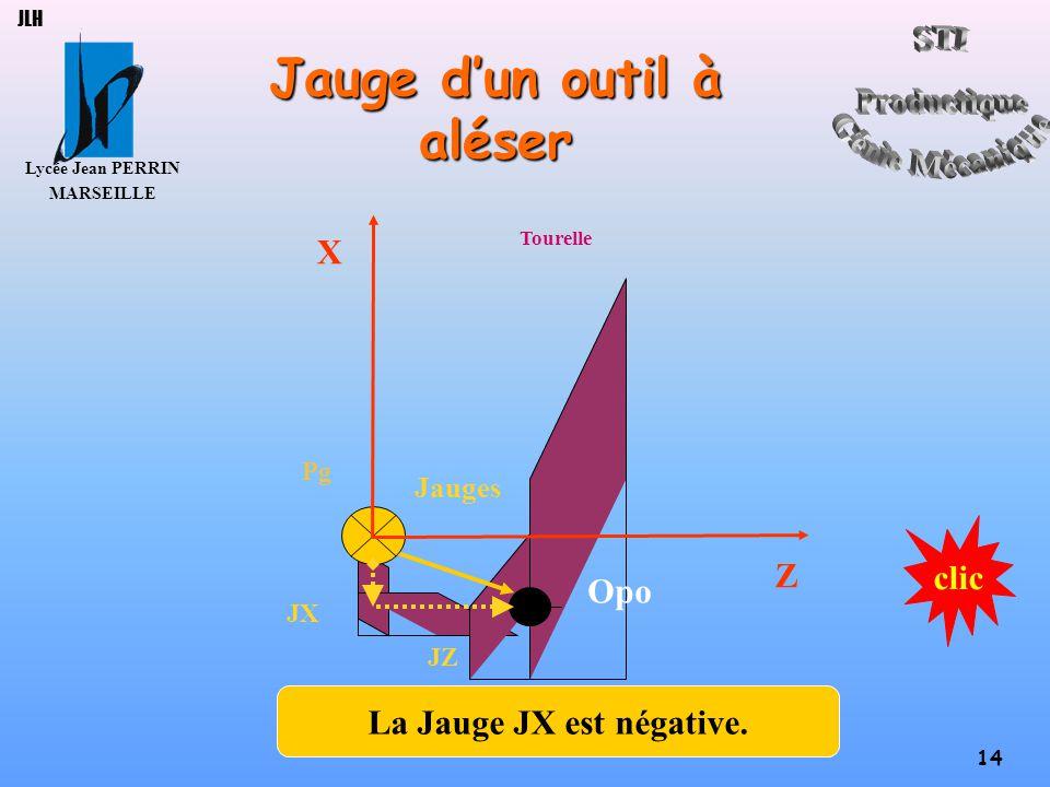 Lycée Jean PERRIN MARSEILLE 14 JLH Jauge d'un outil à aléser Jauges Pg Tourelle Opo JX JZ X Z La Jauge JX est négative.