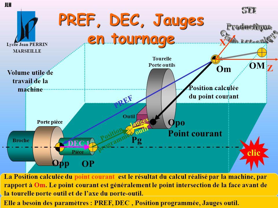 Lycée Jean PERRIN MARSEILLE 3 JLH Om OP Pièce Opp Porte pièce Broche Tourelle Porte outils DEC 1 OM X Z PREF La Position calculée du point courant est le résultat du calcul réalisé par la machine, par rapport à Om.