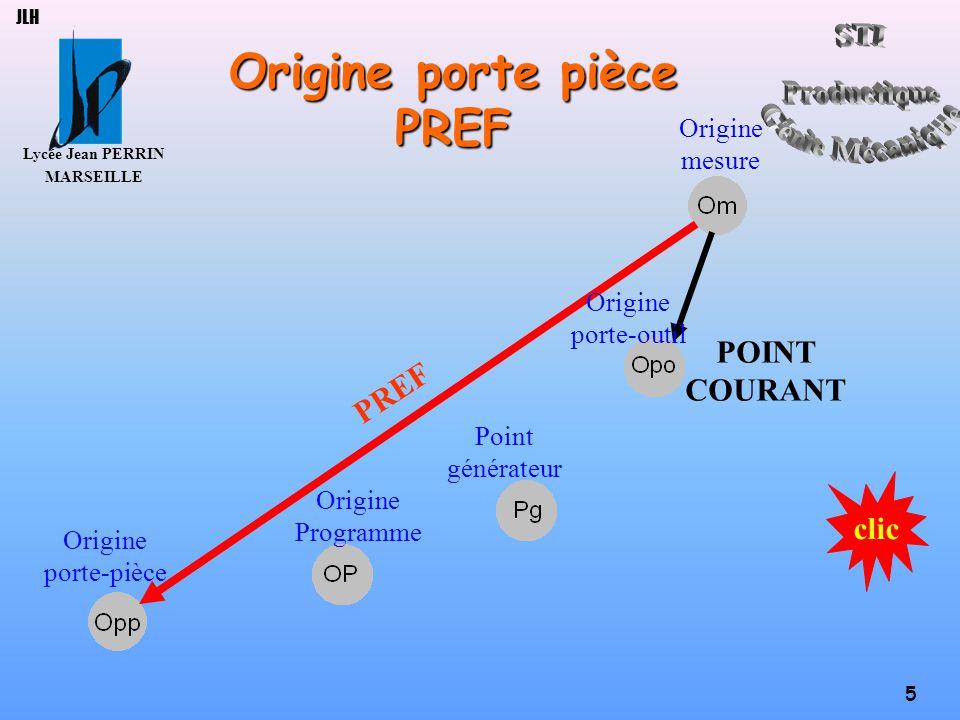 Lycée Jean PERRIN MARSEILLE 5 JLH Origine porte-pièce Origine Programme Point générateur Origine porte-outil Origine mesure PREF POINT COURANT Origine porte pièce PREF clic