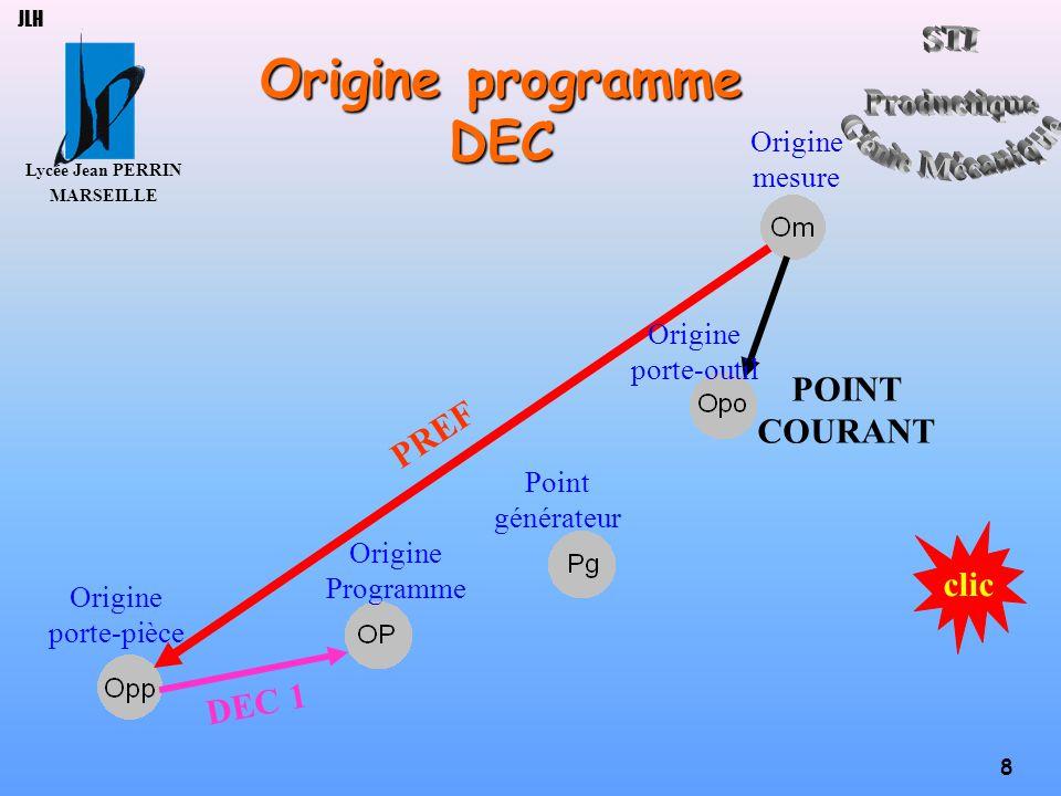 Lycée Jean PERRIN MARSEILLE 8 JLH Origine porte-pièce Origine Programme Point générateur Origine porte-outil Origine mesure PREF DEC 1 POINT COURANT Origine programme DEC clic