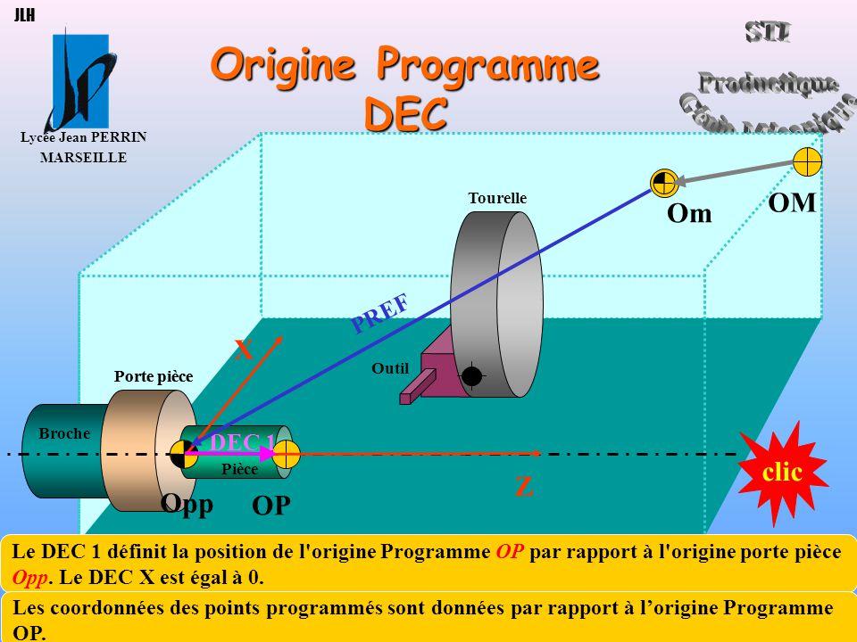 Lycée Jean PERRIN MARSEILLE 9 JLH Origine Programme DEC Om OP Pièce Opp Porte pièce Broche Tourelle DEC 1 OM X Z PREF Le DEC 1 définit la position de l origine Programme OP par rapport à l origine porte pièce Opp.