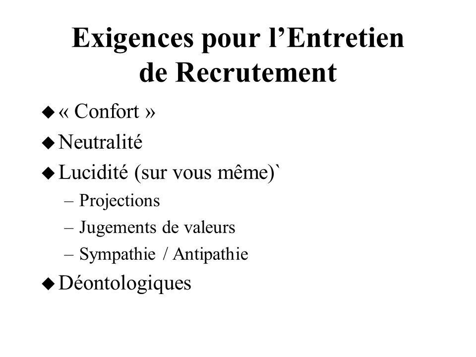 Exigences pour l'Entretien de Recrutement  « Confort »  Neutralité  Lucidité (sur vous même)` –Projections –Jugements de valeurs –Sympathie / Antipathie  Déontologiques
