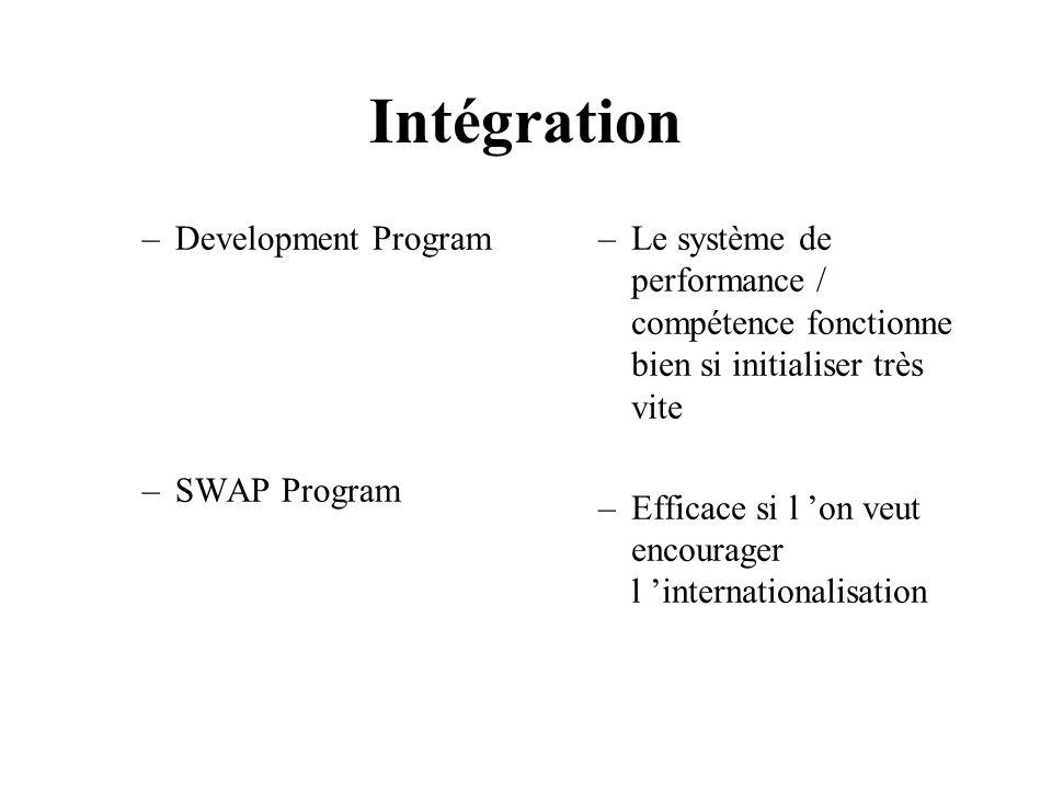 –Development Program –SWAP Program –Le système de performance / compétence fonctionne bien si initialiser très vite –Efficace si l 'on veut encourager l 'internationalisation