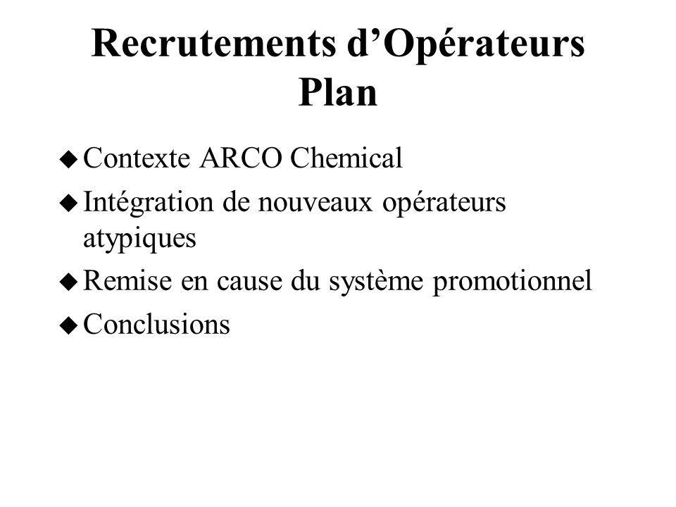 Recrutements d'Opérateurs Plan  Contexte ARCO Chemical  Intégration de nouveaux opérateurs atypiques  Remise en cause du système promotionnel  Conclusions