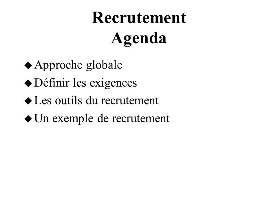 Recrutement Agenda  Approche globale  Définir les exigences  Les outils du recrutement  Un exemple de recrutement