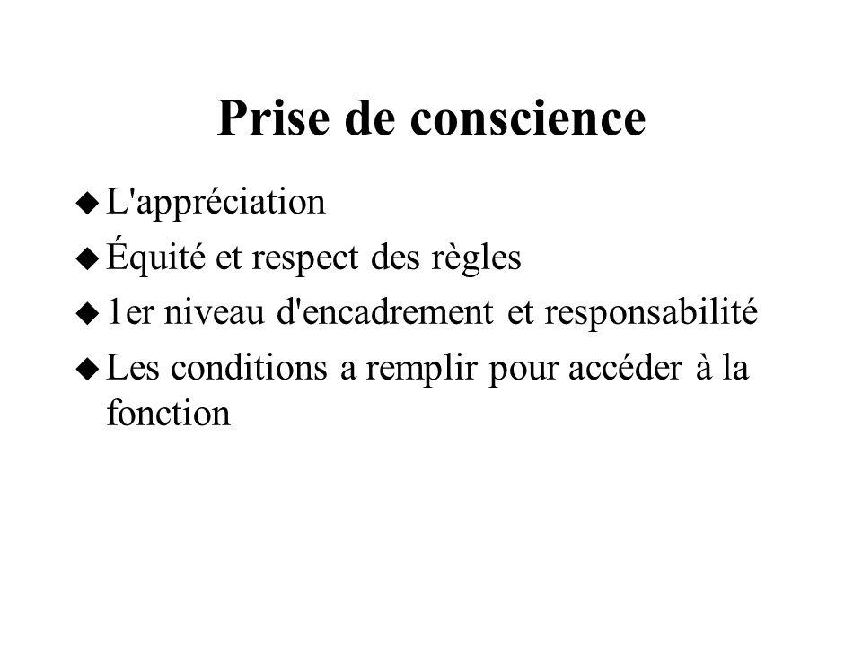 Prise de conscience  L appréciation  Équité et respect des règles  1er niveau d encadrement et responsabilité  Les conditions a remplir pour accéder à la fonction