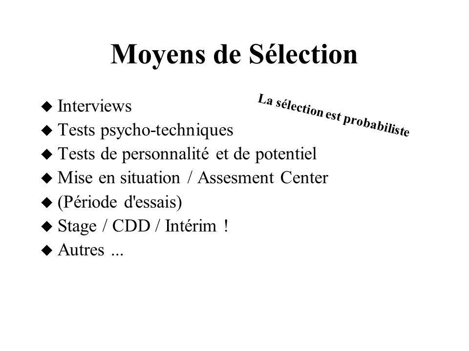 Moyens de Sélection  Interviews  Tests psycho-techniques  Tests de personnalité et de potentiel  Mise en situation / Assesment Center  (Période d essais)  Stage / CDD / Intérim .
