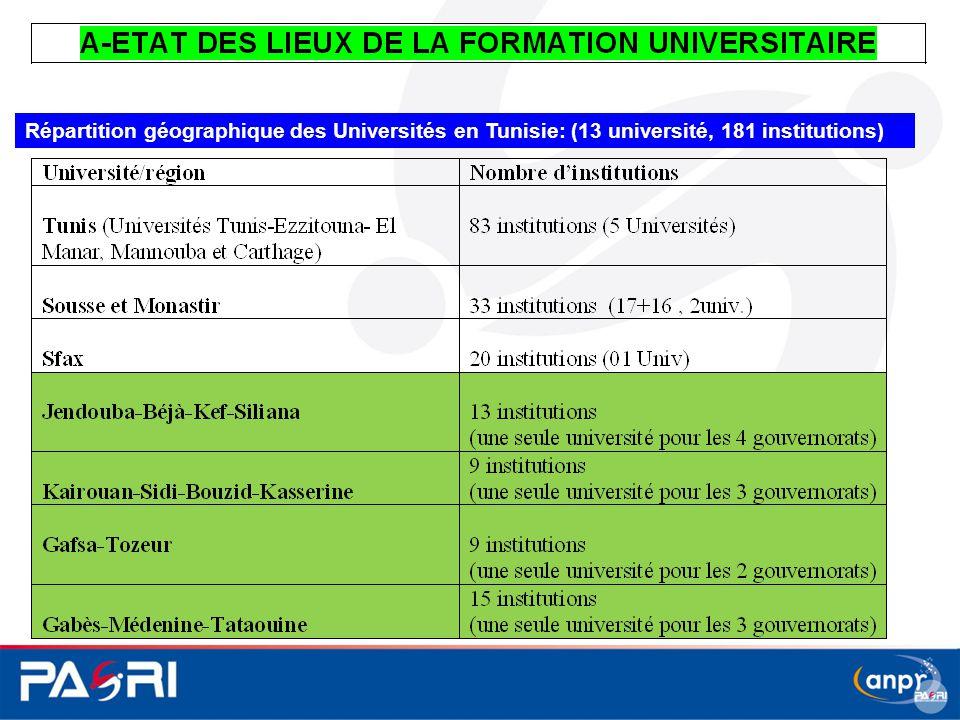 Répartition géographique des Universités en Tunisie: (13 université, 181 institutions)