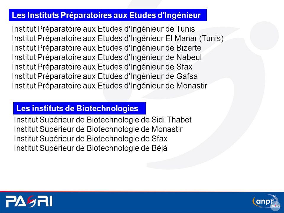 Les Instituts Préparatoires aux Etudes d'Ingénieur Institut Supérieur de Biotechnologie de Sidi Thabet Institut Supérieur de Biotechnologie de Monasti