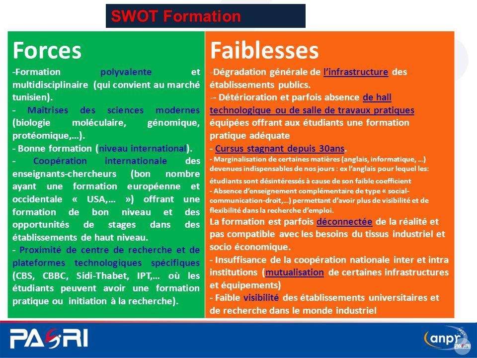 Forces -Formation polyvalente et multidisciplinaire (qui convient au marché tunisien). - Maîtrises des sciences modernes (biologie moléculaire, génomi