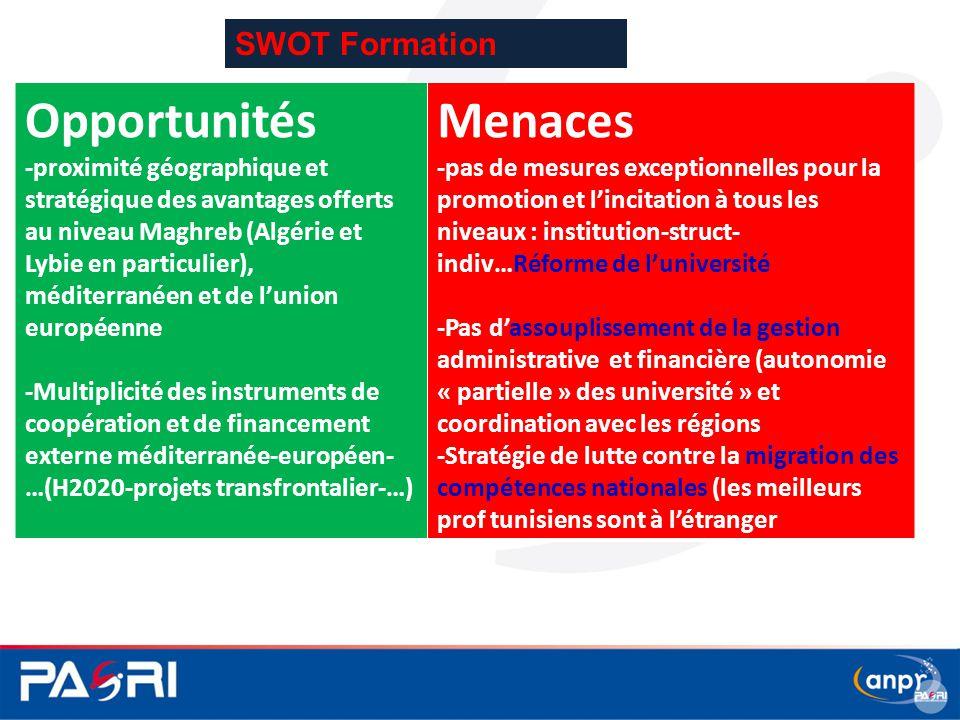 Opportunités -proximité géographique et stratégique des avantages offerts au niveau Maghreb (Algérie et Lybie en particulier), méditerranéen et de l'u