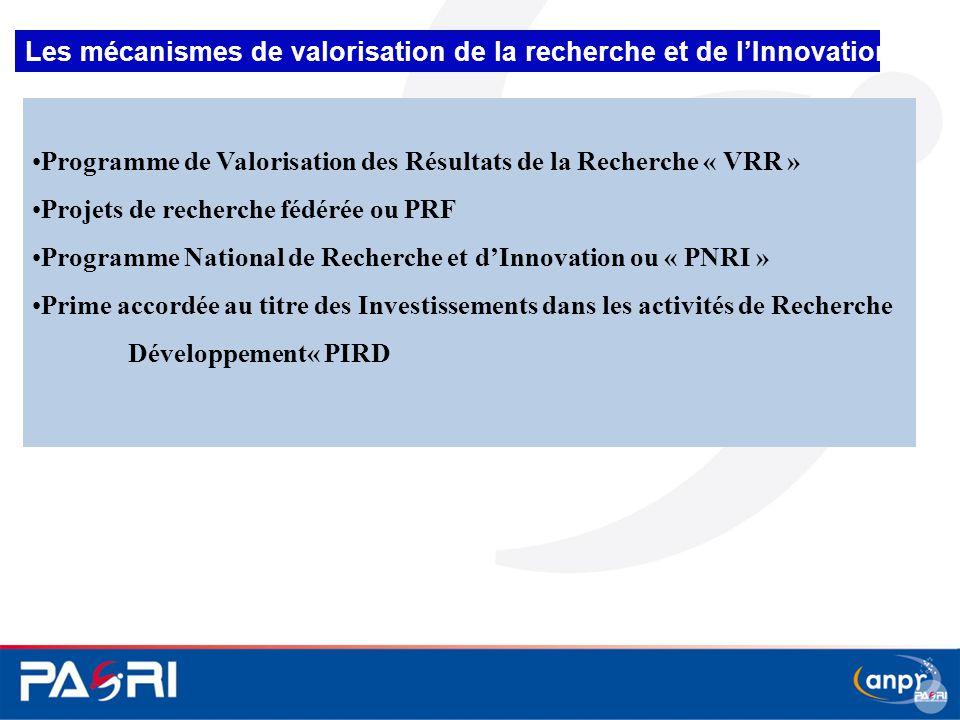 Les mécanismes de valorisation de la recherche et de l'Innovation Programme de Valorisation des Résultats de la Recherche « VRR » Projets de recherche
