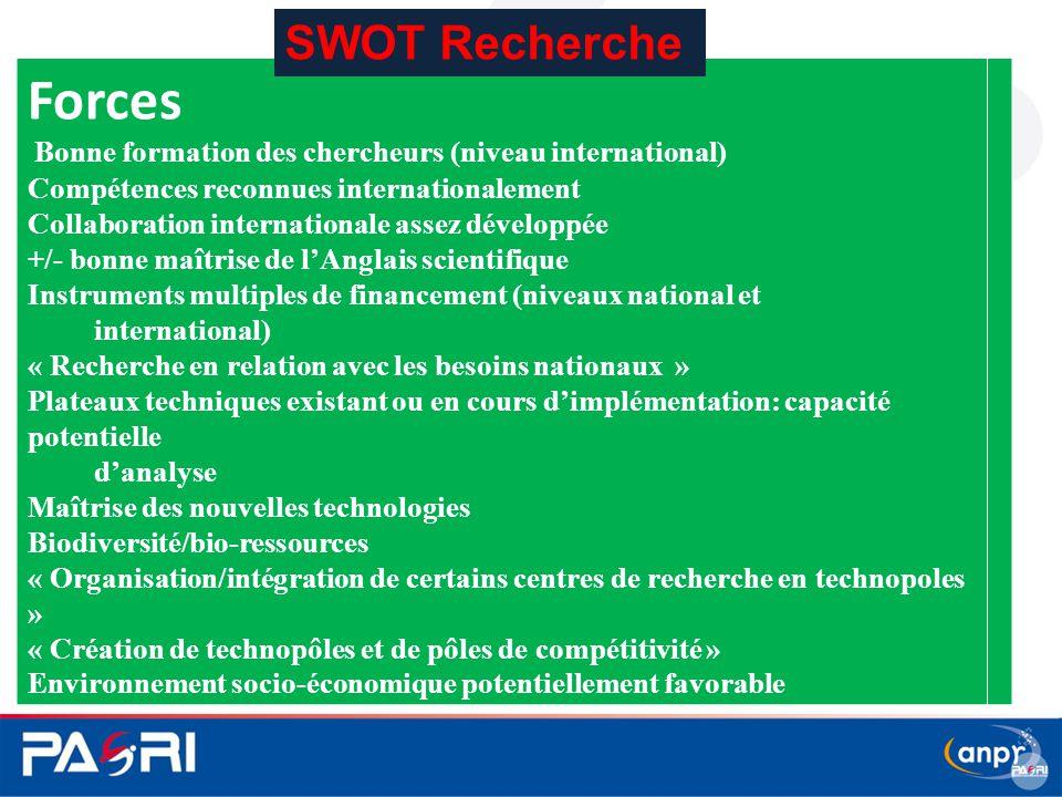 Forces Bonne formation des chercheurs (niveau international) Compétences reconnues internationalement Collaboration internationale assez développée +/