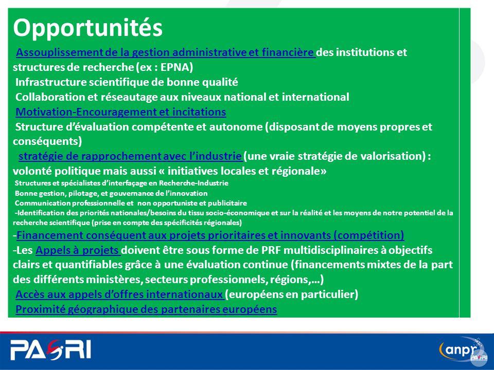 Opportunités Assouplissement de la gestion administrative et financière des institutions et structures de recherche (ex : EPNA) Infrastructure scienti