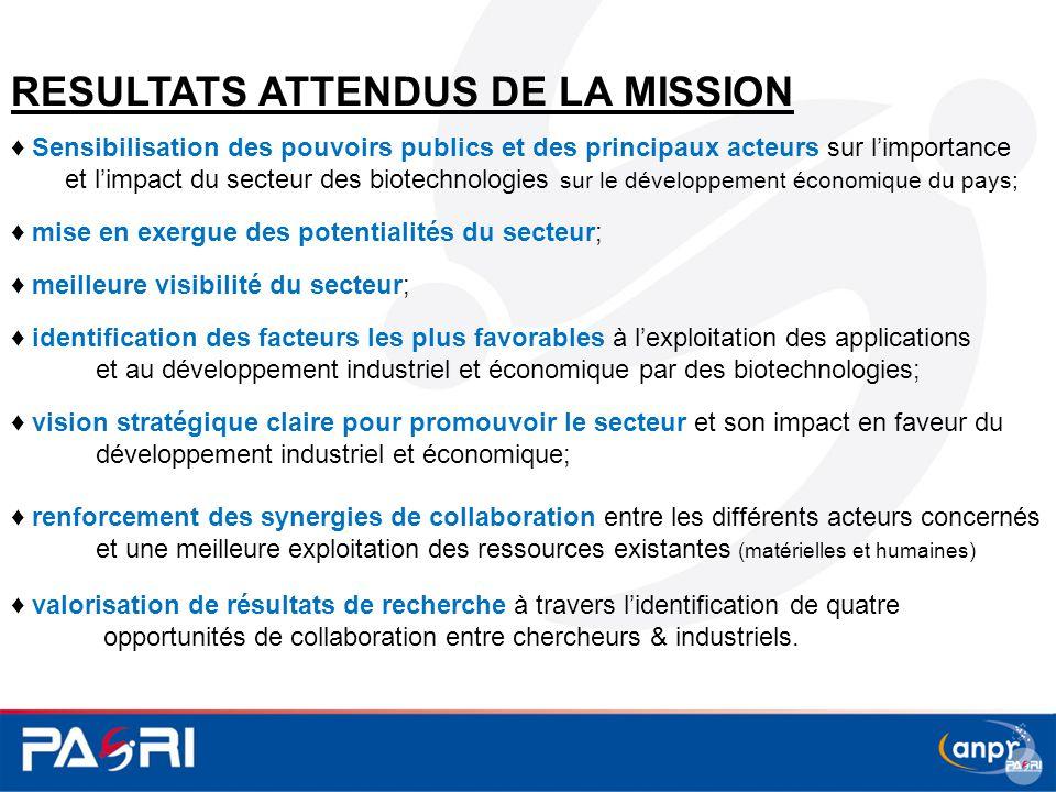 4 RESULTATS ATTENDUS DE LA MISSION ♦ Sensibilisation des pouvoirs publics et des principaux acteurs sur l'importance et l'impact du secteur des biotec