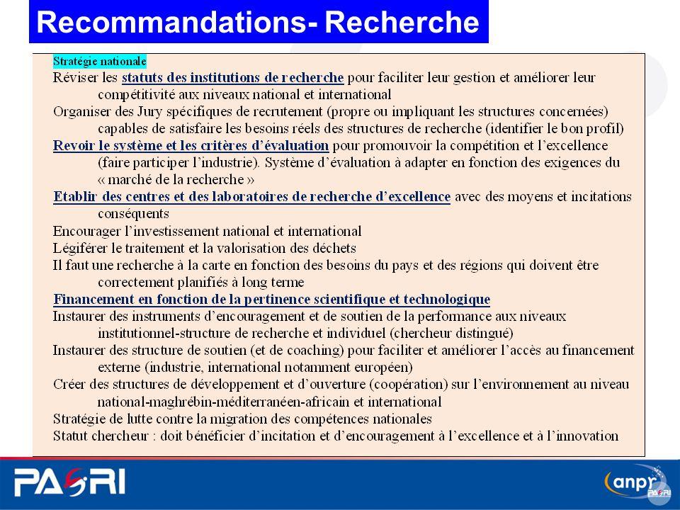 Recommandations- Recherche