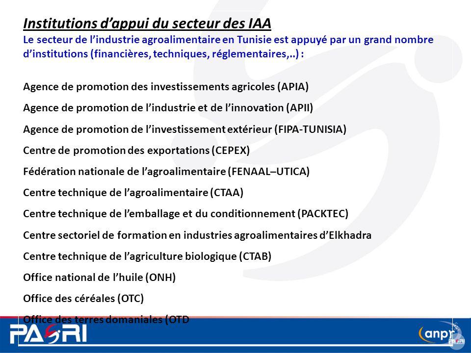 Institutions d'appui du secteur des IAA Le secteur de l'industrie agroalimentaire en Tunisie est appuyé par un grand nombre d'institutions (financière
